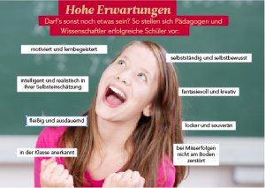 2015-18_Schulstrategien_1