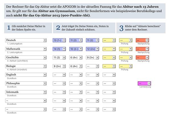 AbiCalc - Sinnvolle Apps und Websites für die Schule und Hausaufgaben
