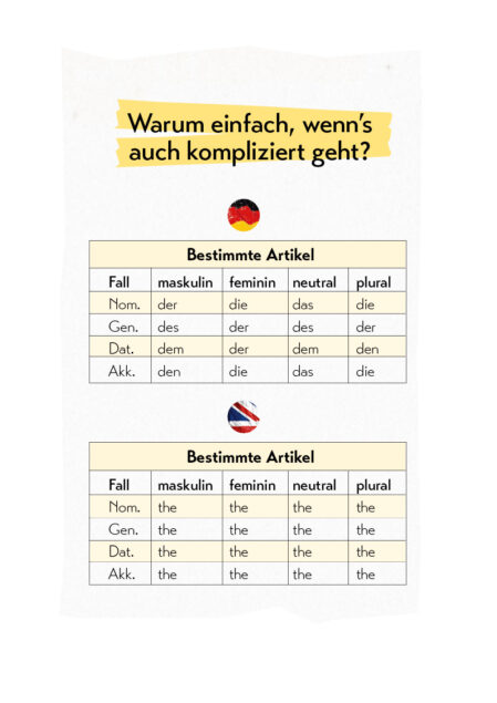 Lustige Grammatik – bestimmte Artikel